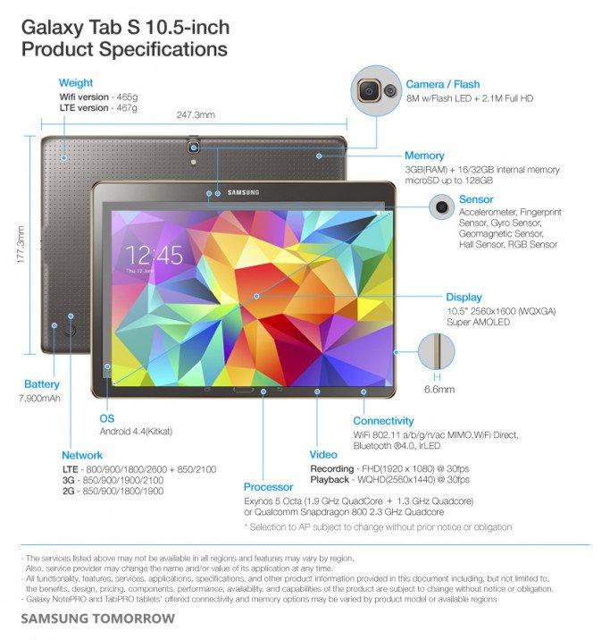 683x716xGalaxy-Tab-S-10_5_Specifications-683x716.jpg.pagespeed.ic.u4DtGAuOuB.jpg