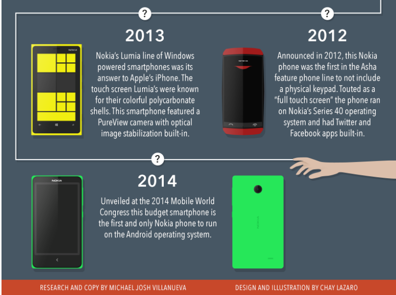 A look back at 16 unforgettable Nokia phones.png