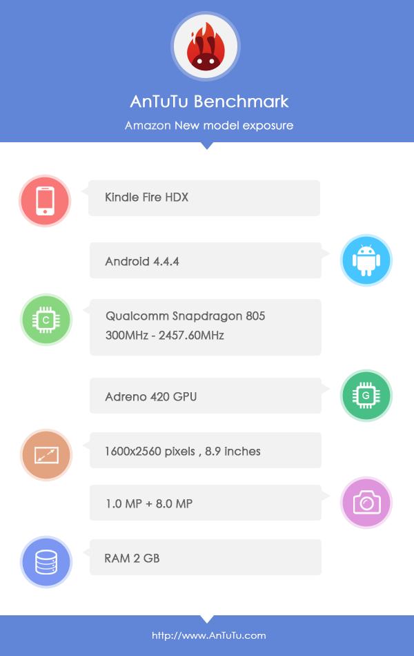 Kindle-Fire-HDX-Nachfolger-805.png