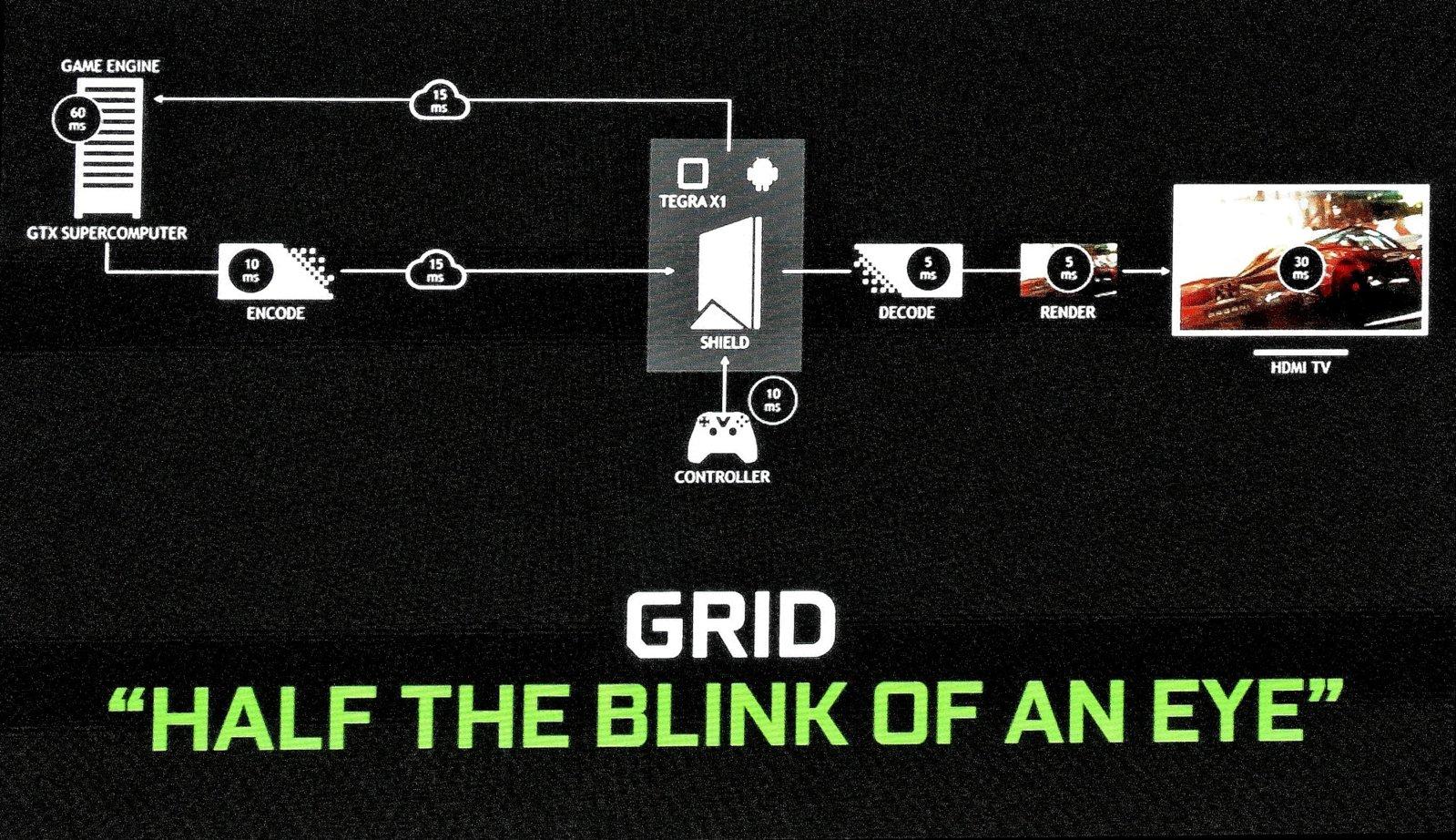 Nvidia_Grid-1b4540dcd3ebc39d.jpeg